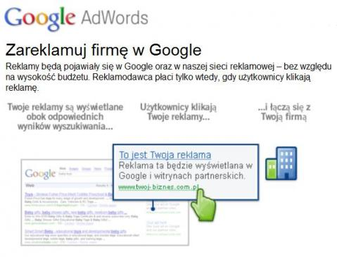 AdWords - co to jest?