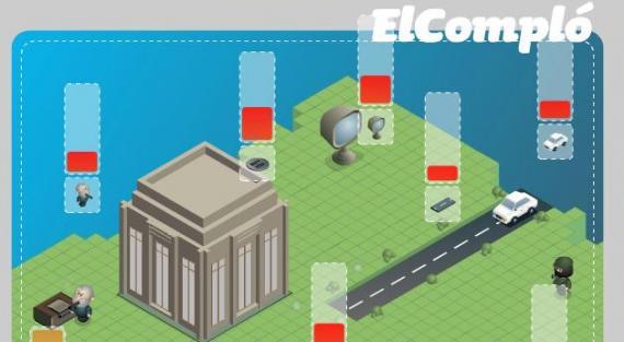 Jak przejść grę ElComplo?