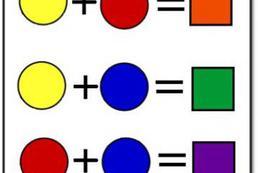 Mieszanie barw podstawowych