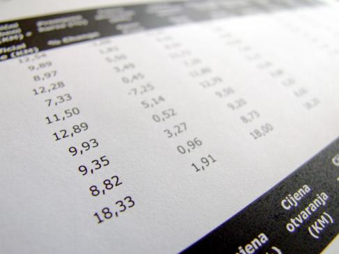 Notowania jednolite i notowania ciągłe - różnice